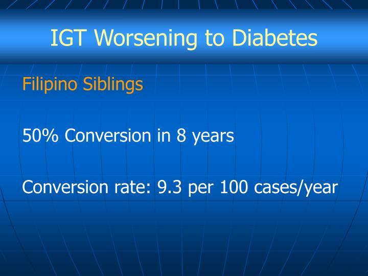 IGT Worsening to Diabetes