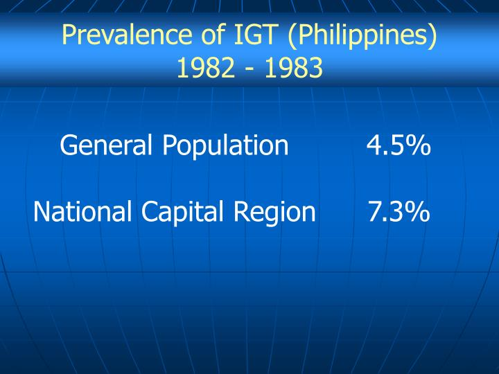 Prevalence of IGT (Philippines)
