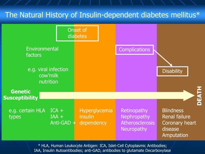 Onset of diabetes