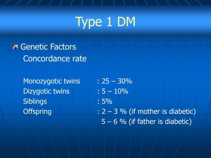 Type 1 DM