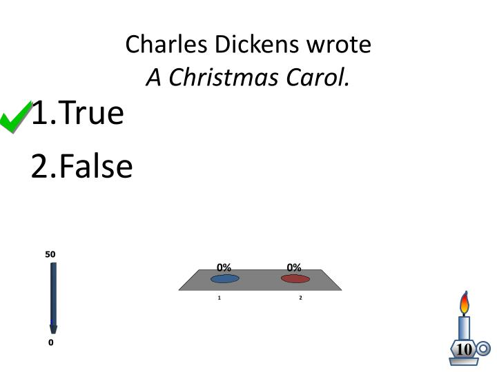 Charles Dickens wrote