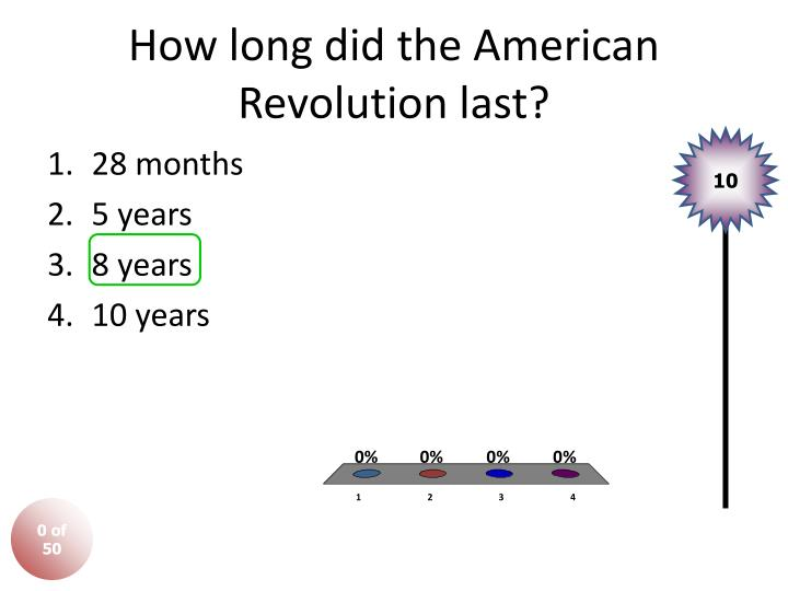 How long did the American Revolution last?