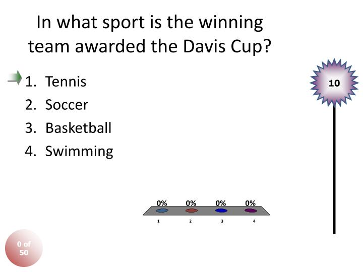 In what sport is the winning team awarded the Davis Cup?