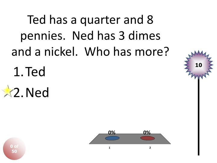 Ted has a quarter and 8 pennies.  Ned has 3 dimes and a nickel.  Who has more?