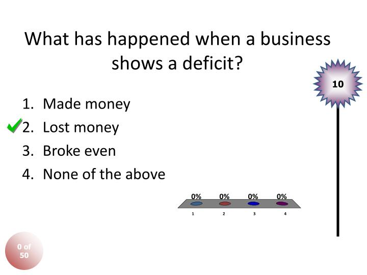 What has happened when a business shows a deficit?
