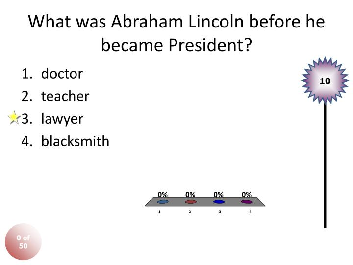 What was Abraham Lincoln before he became President?