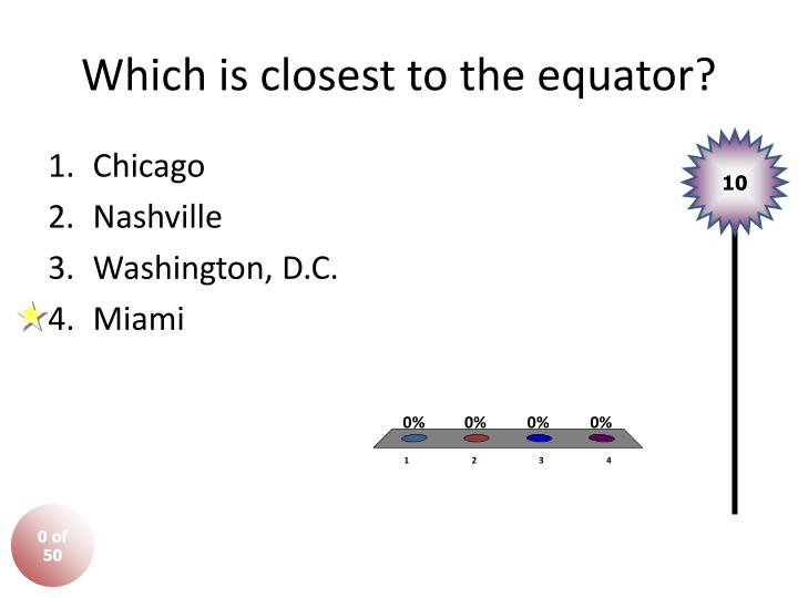 Which is closest to the equator?