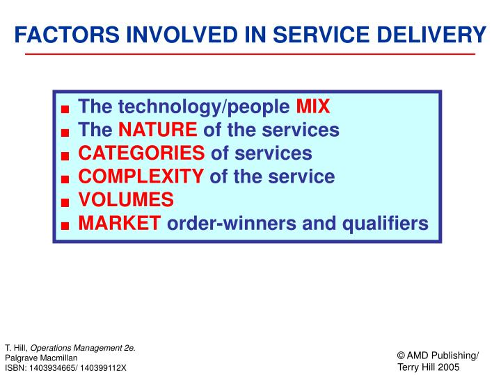 FACTORS INVOLVED IN SERVICE DELIVERY