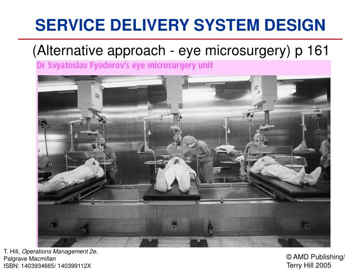 (Alternative approach - eye microsurgery) p 161