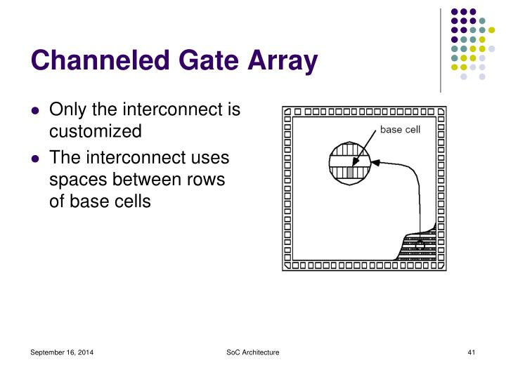 Channeled Gate Array