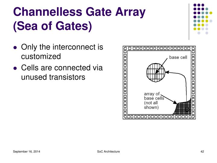 Channelless Gate Array