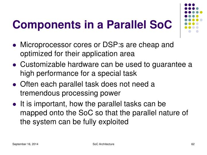 Components in a Parallel SoC