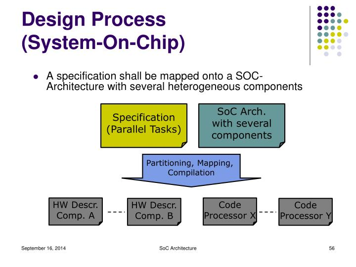 A specification shall be mapped onto a SOC-Architecture with several heterogeneous components