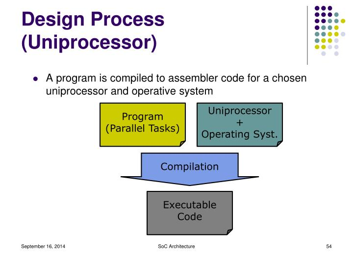 A program is compiled to assembler code for a chosen uniprocessor and operative system