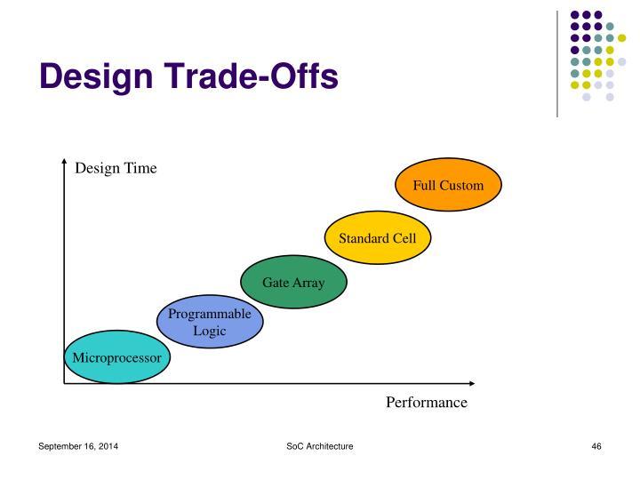 Design Trade-Offs