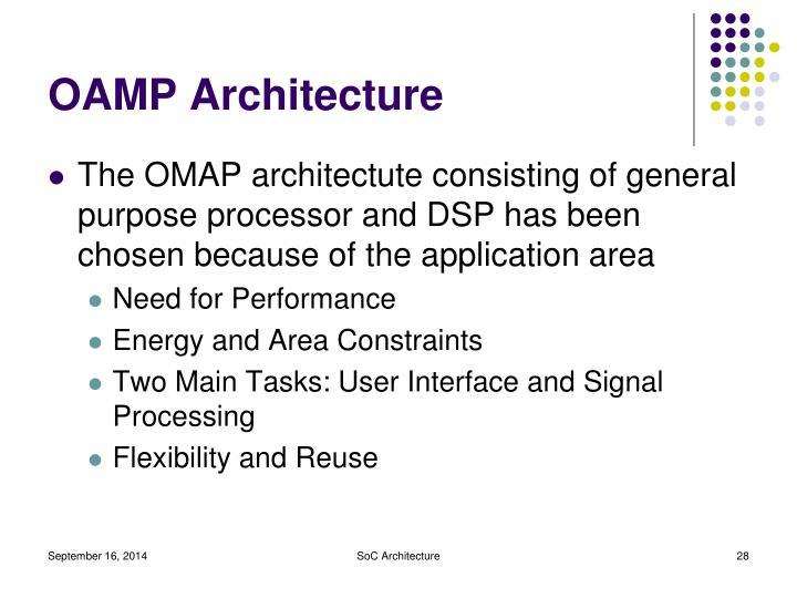 OAMP Architecture