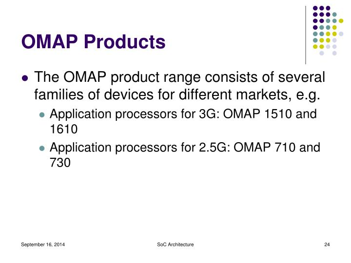 OMAP Products