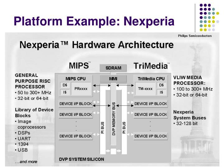 Platform Example: Nexperia