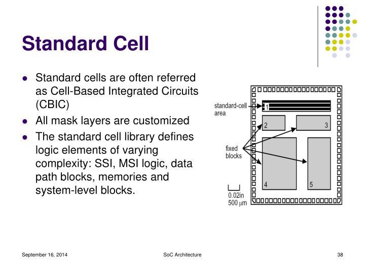 Standard Cell