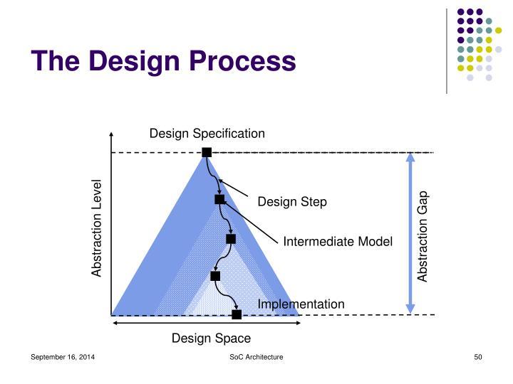 Design Step