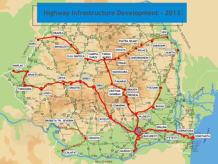 Highway Infrastructure Development - 2013