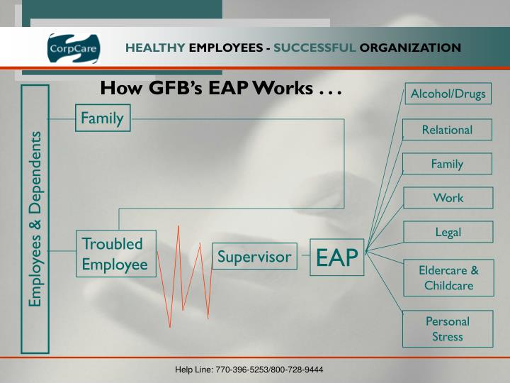 How GFB's EAP Works . . .