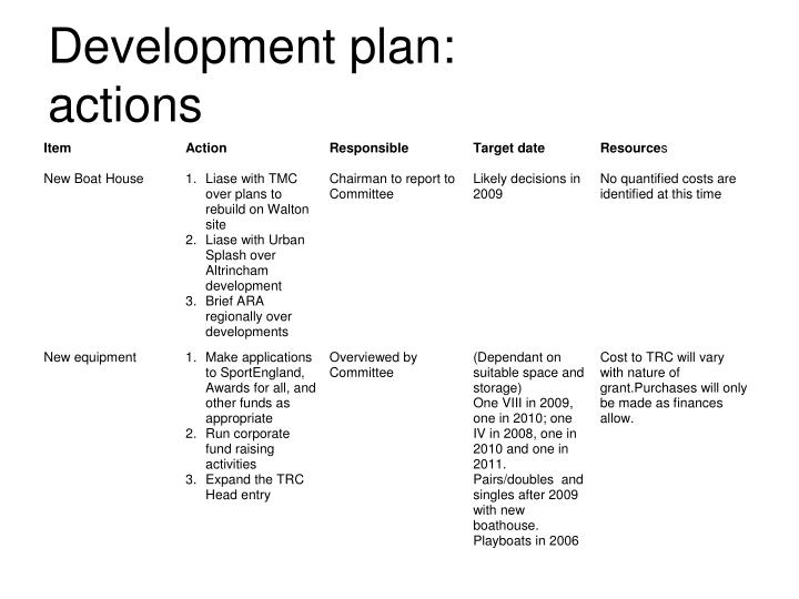 Development plan: