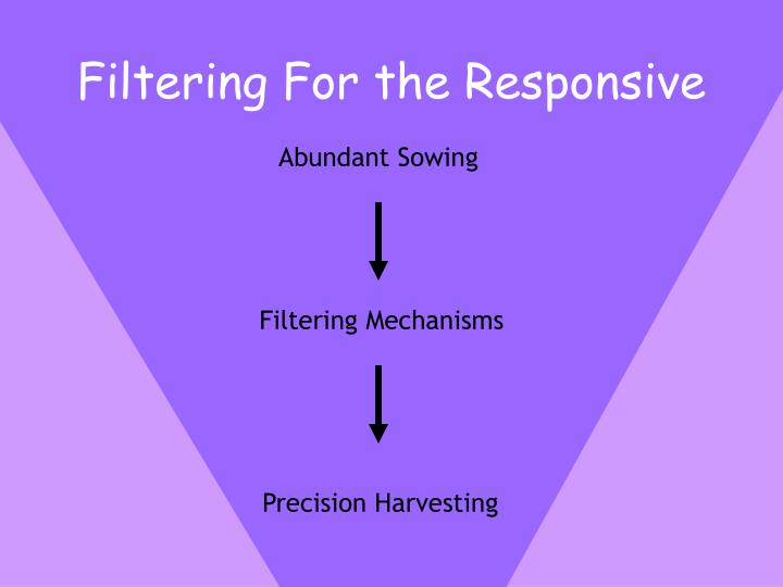 Filtering For the Responsive