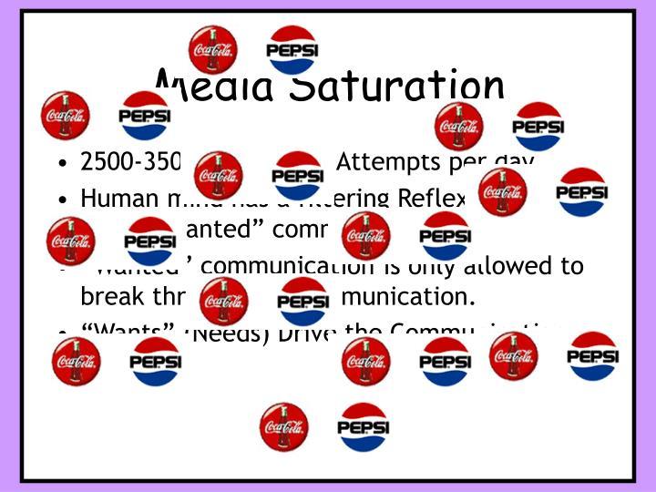 Media Saturation