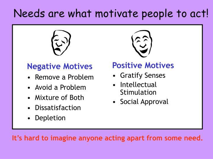 Negative Motives