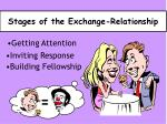 stages of the exchange relationship