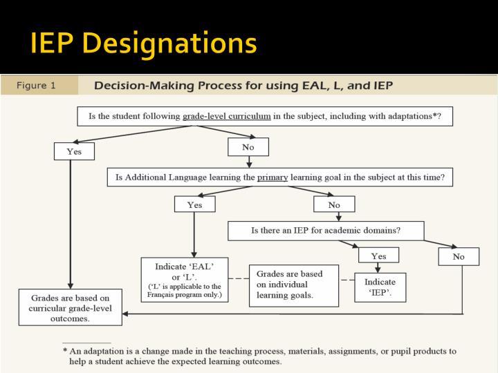 IEP Designations