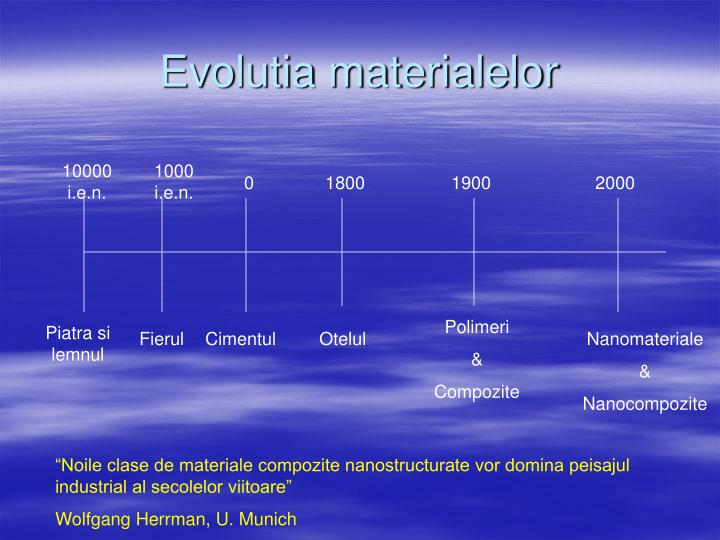 Evolutia materialelor