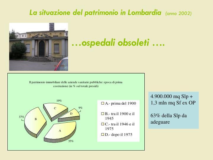 La situazione del patrimonio in Lombardia