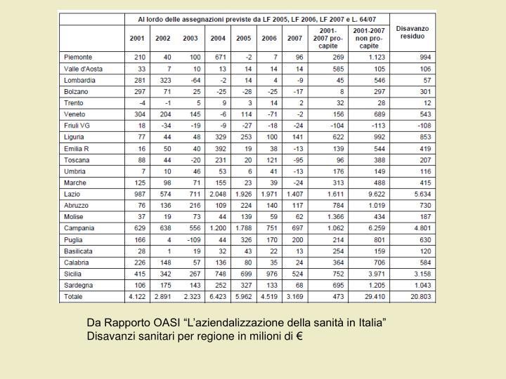 """Da Rapporto OASI """"L'aziendalizzazione della sanità in Italia"""""""