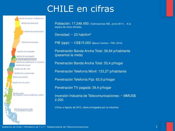 CHILE en cifras