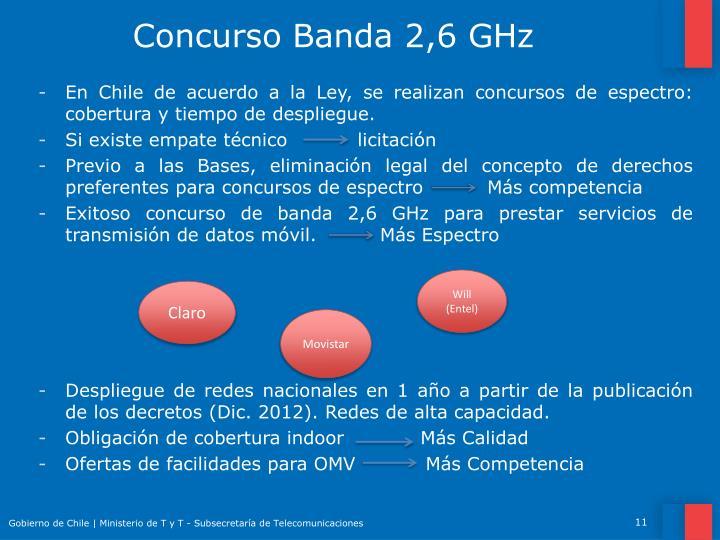 Concurso Banda