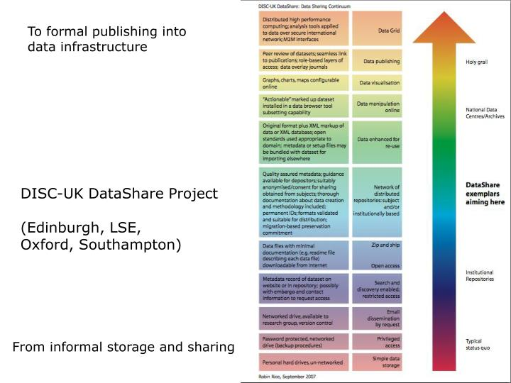 Research publications as research data
