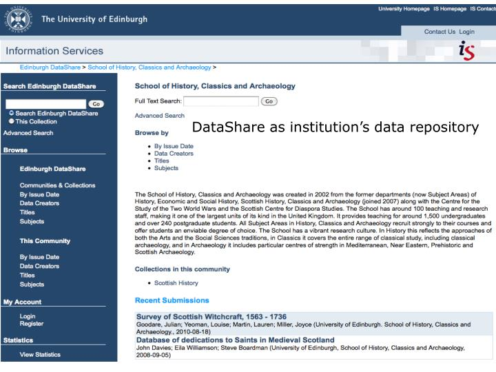 DataShare as institution's data repository