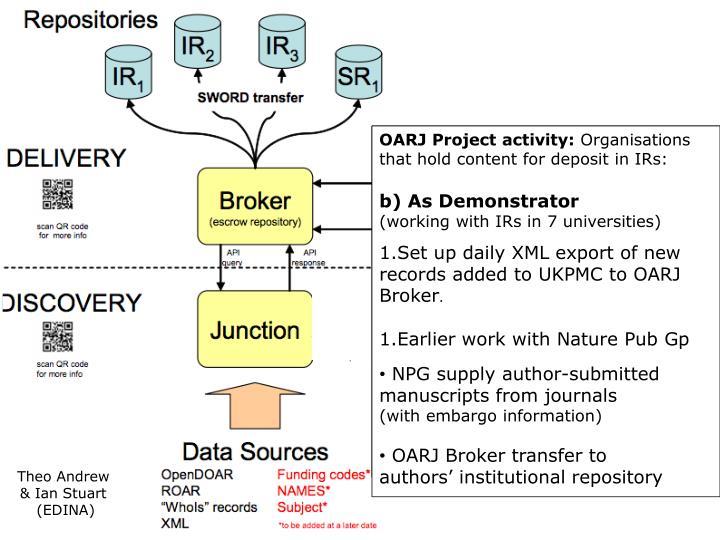 OARJ Project activity: