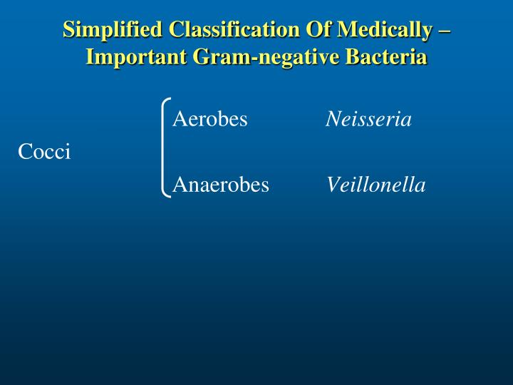 Simplified Classification Of Medically – Important Gram-negative Bacteria