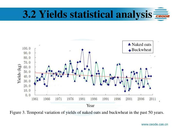 3.2 Yields statistical analysis