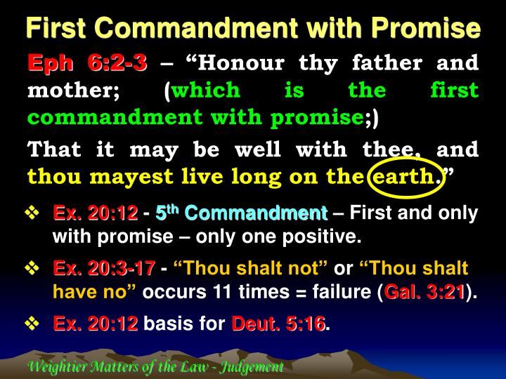 First Commandment with Promise