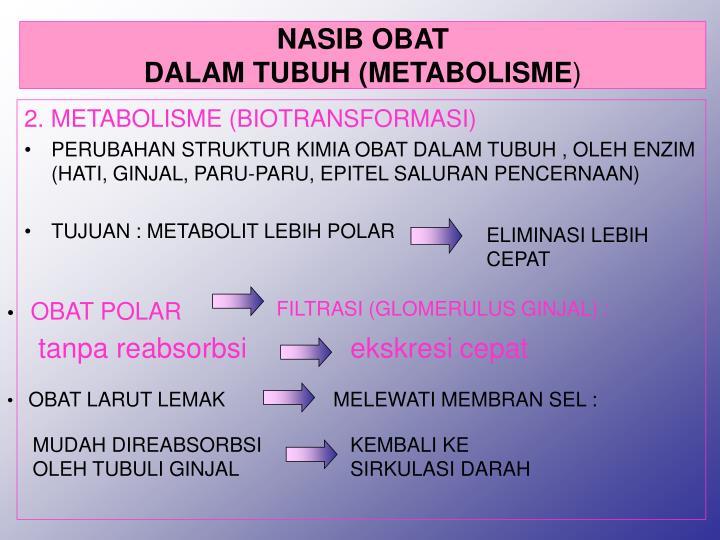 NASIB OBAT