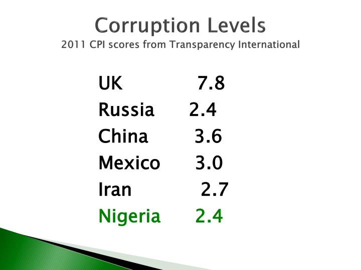 Corruption Levels
