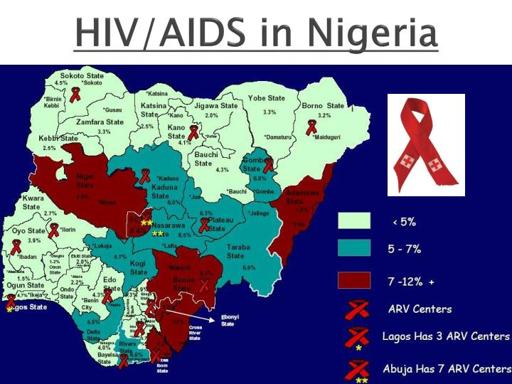 HIV/AIDS in Nigeria