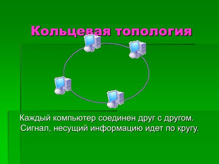 Кольцевая топология
