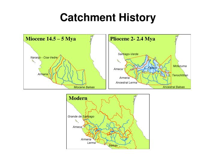 Catchment History