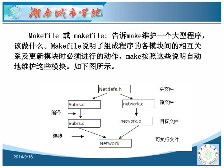 Makefile  makefile: makeMakefilemake