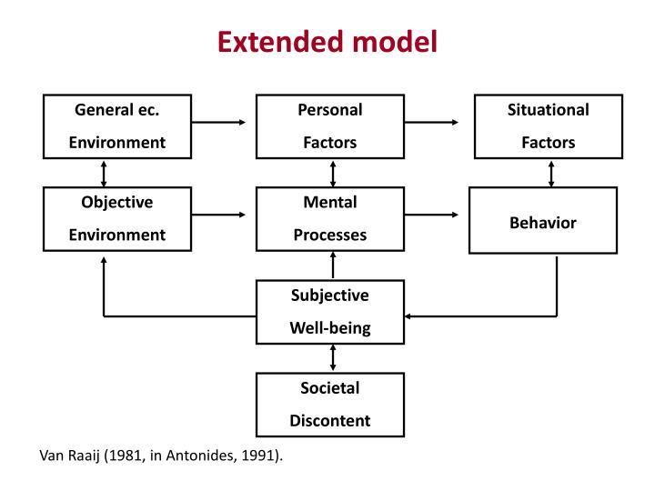 Extended model